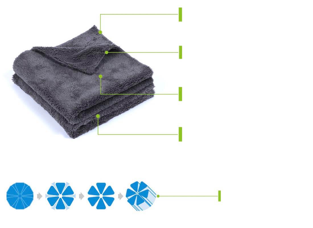 Car wash happy ending edgeless microfiber towels