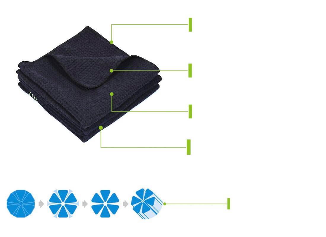 Premium microfiber waffle weave car drying towel