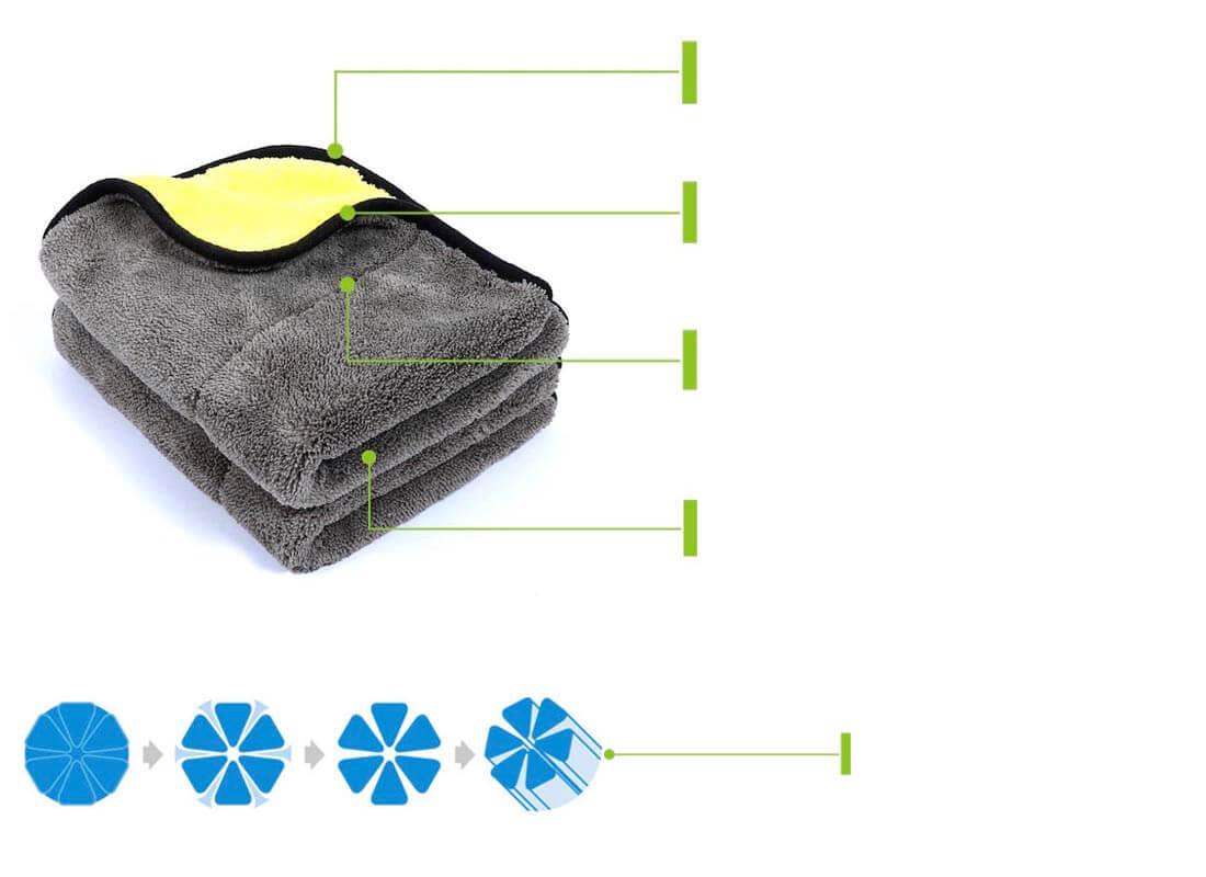 microfiber car detailing towel structure